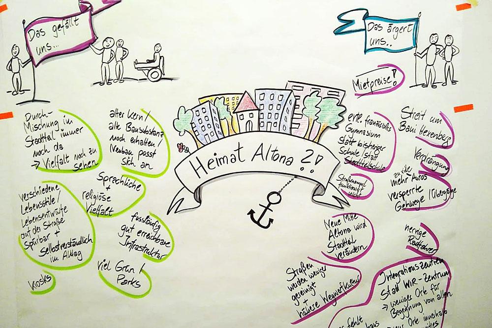 "Projekt ""Interkultureller Dialog – Heimat Altona?!"", Foto: Petra Barz, dock europe e.V."